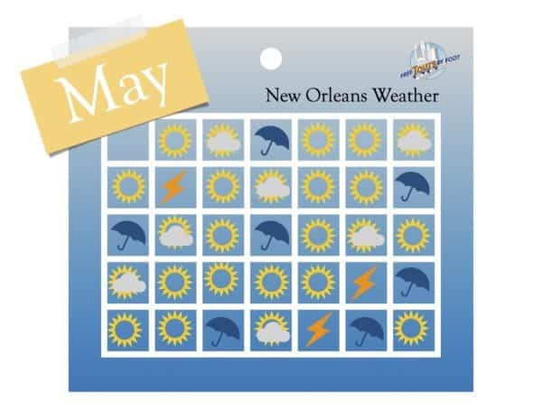 Does it Rain in May in New Orleans